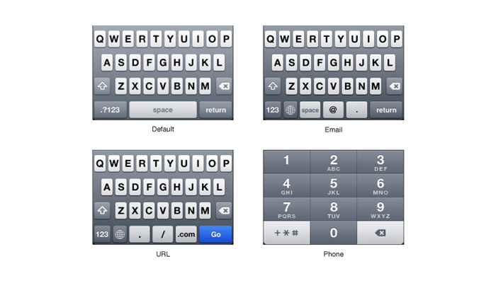 Different keyboard types on the iPhone.