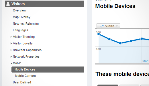 Learn more about your mobile users in Google Analytics