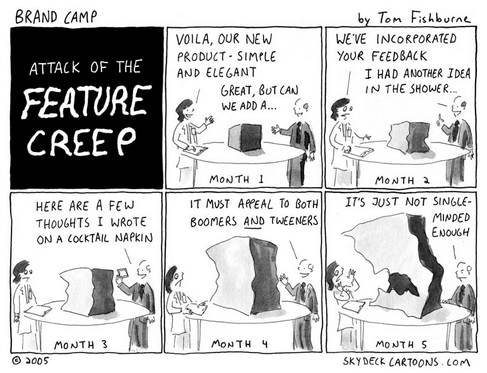 Brand Camp comic strip