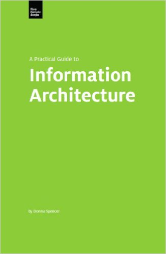 Astonishing Complete Beginners Guide To Information Architecture Ux Booth Largest Home Design Picture Inspirations Pitcheantrous
