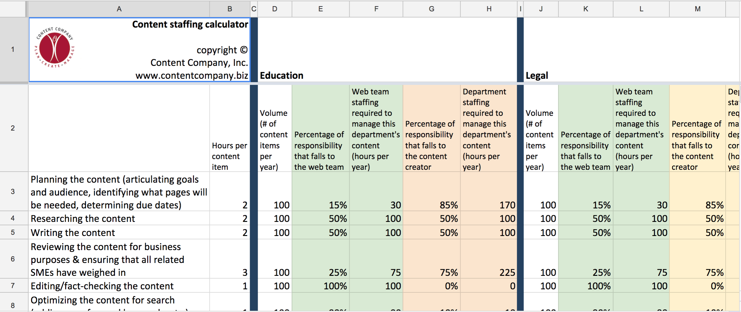 screenshot of content staffing calculator
