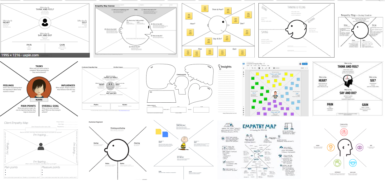 Google image search result for empathy mapping