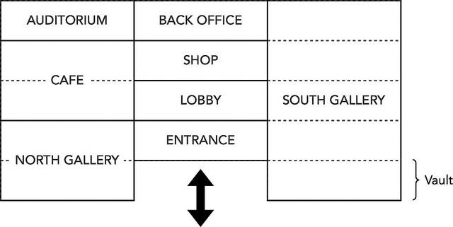 diagram of office locations