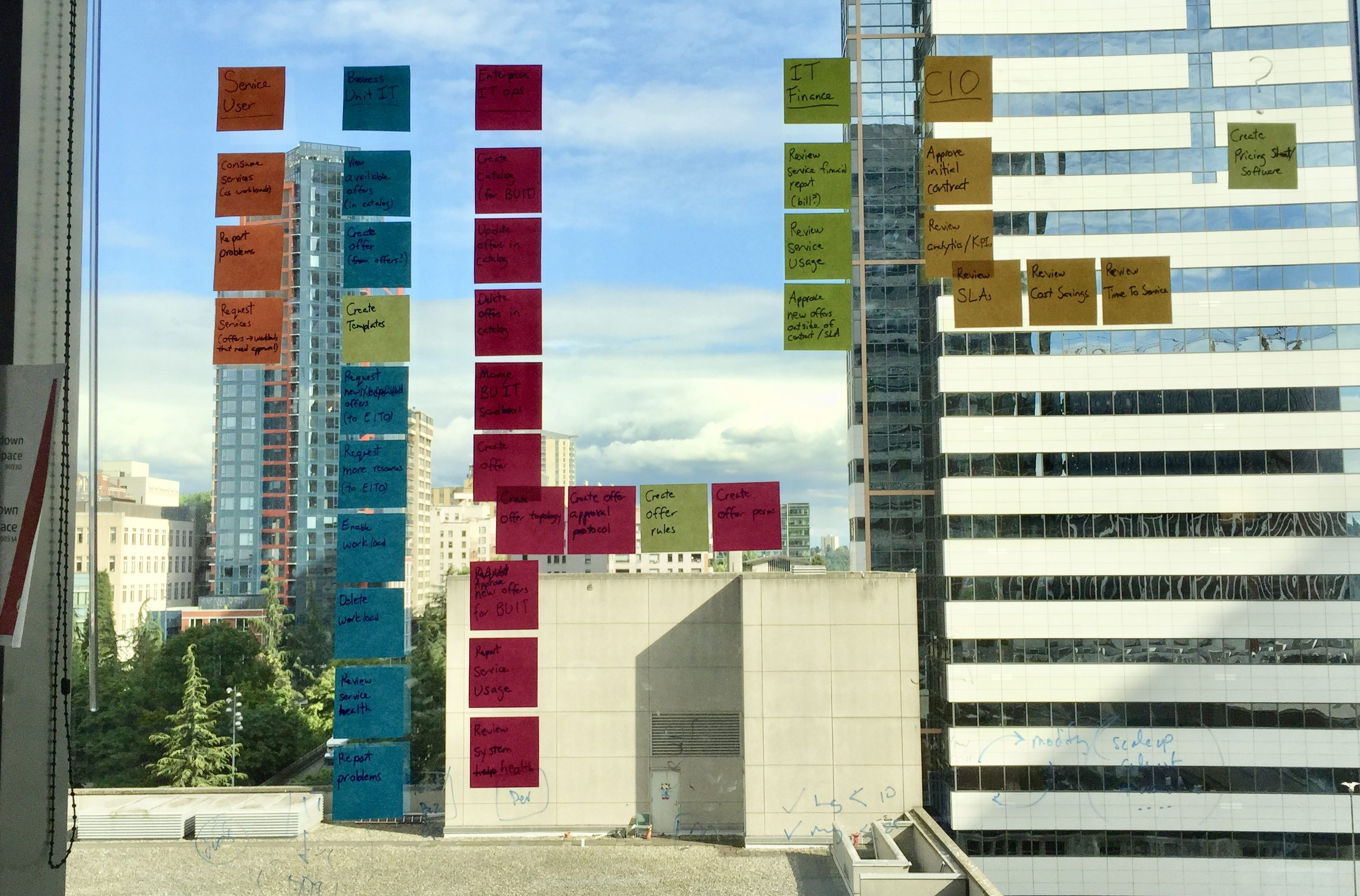 Post-it notes of different colors in columns on an office window