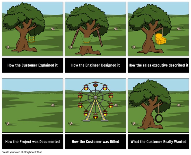 a six-panel storyboard shows how different teams would build a tree swing, many of them unrealistic