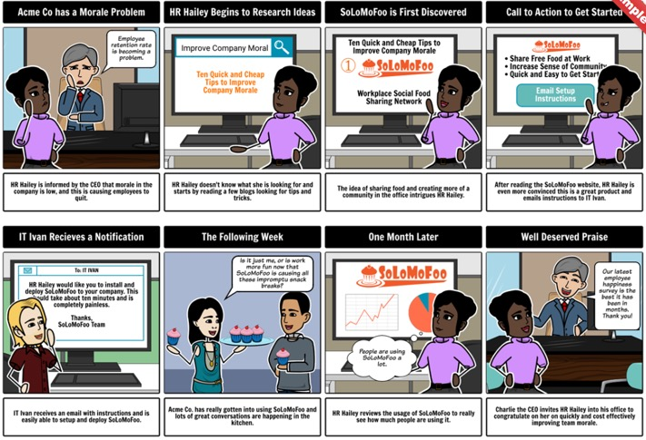 a six-panel storyboard highlighting the company's problem