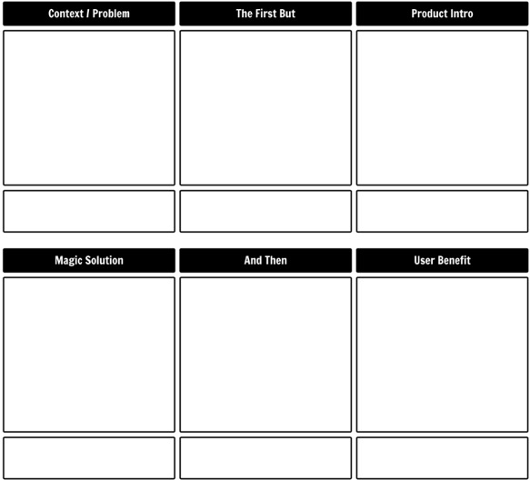 a six-panel storyboard template