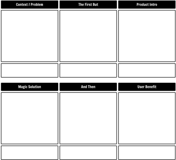 a six-panel storyboard template