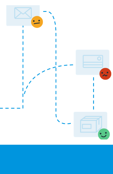 Is your user journey old? Qualaroo knows why you should revisit it