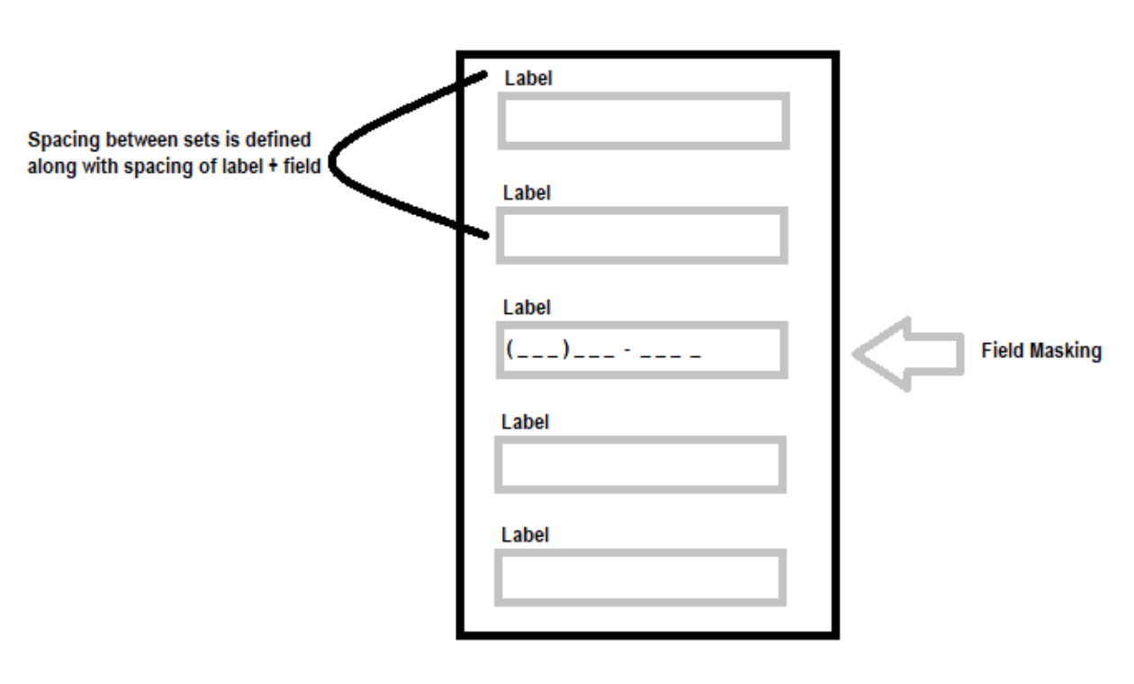 Form field masking example