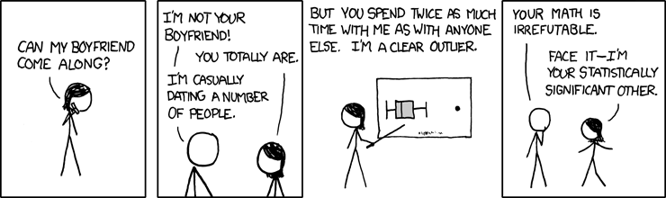 Cartoon strip making a joke about statistical significance