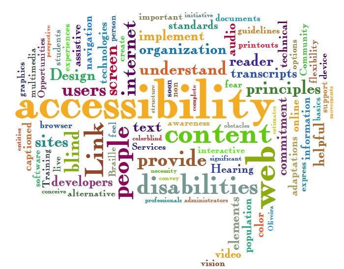 Word cloud visualization using terms related to accessibility