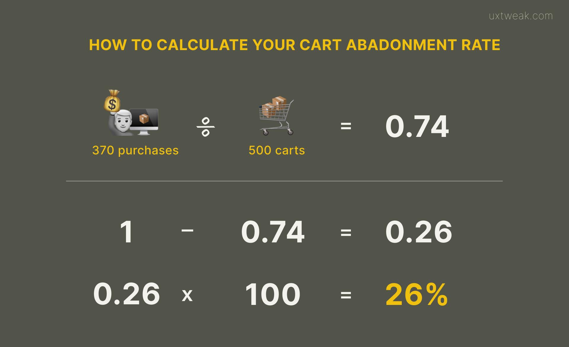 Ejemplo de fórmula de abandono de carrito