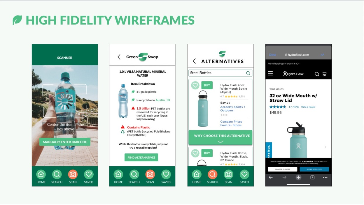 Examples of high fidelity wireframes
